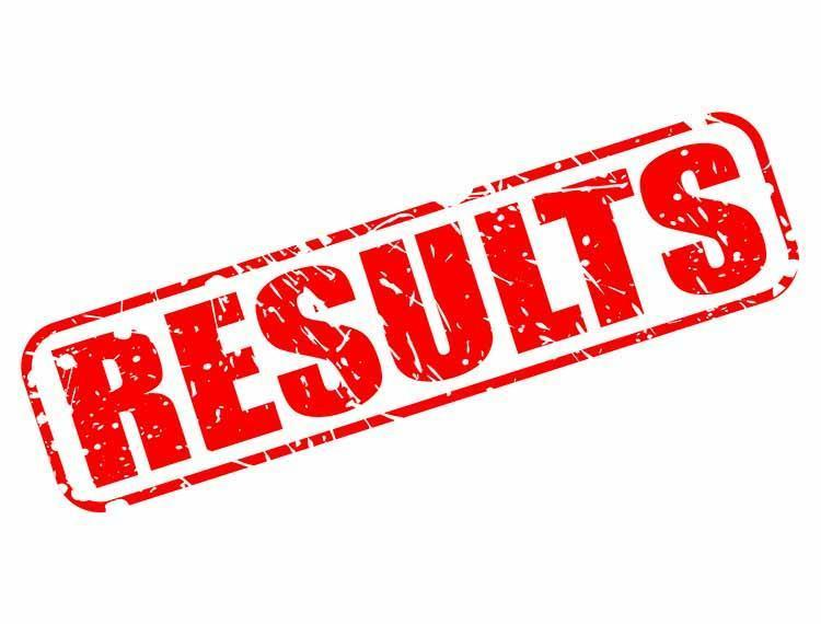 PGDE Full Time 2018/2019 Results released